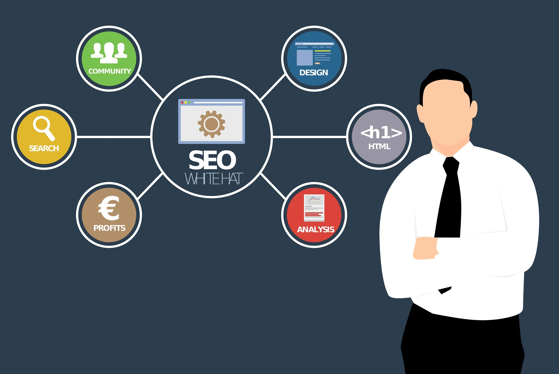 Digital Marketing Service Provider in Bangladesh